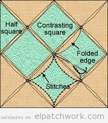 Patrón patchwork ventana catedral descargar gratis